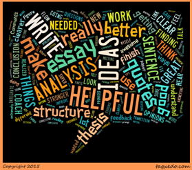 A wordcloud composed of students' comments after conferences. (Comment collected from our Writing Center Conference forms.)