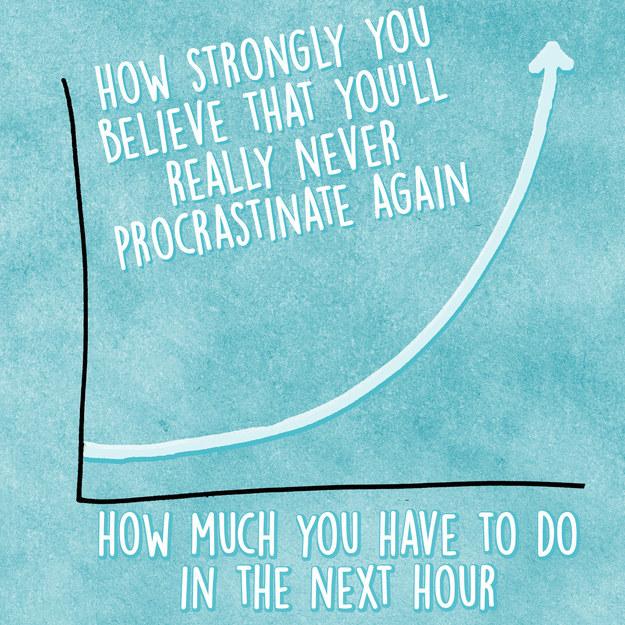 procrastinatoin.png